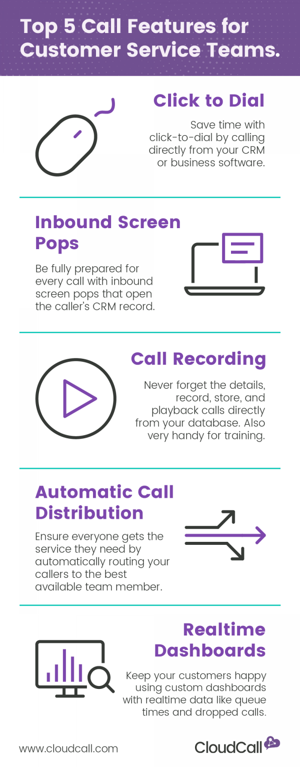 top 5 call features for crm integrations for customer service