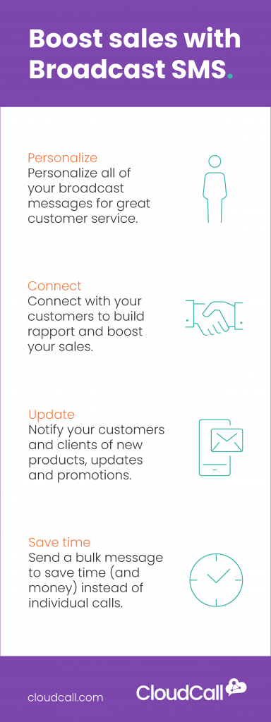 boost sales with broadcast sms for business