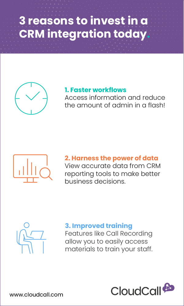 3 reaons to invest in crm integrations today inforgraphic