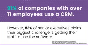 91% of companies with over 11 employees use a crm